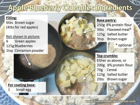 Apple-blueberry crumble - Ingredients